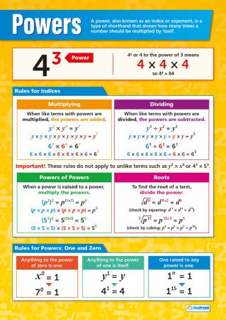 Powers – Math Poster