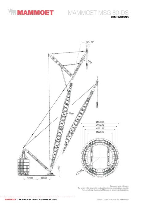 Mammoet MSG80-DS Ring Crane Load Chart | Cranepedia